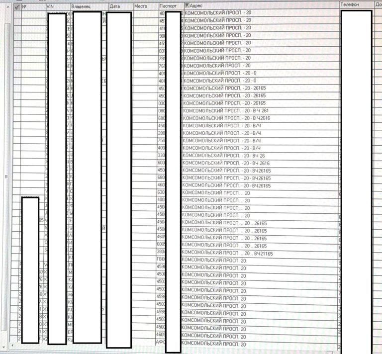 База даних з російськими ГРУвцями_1