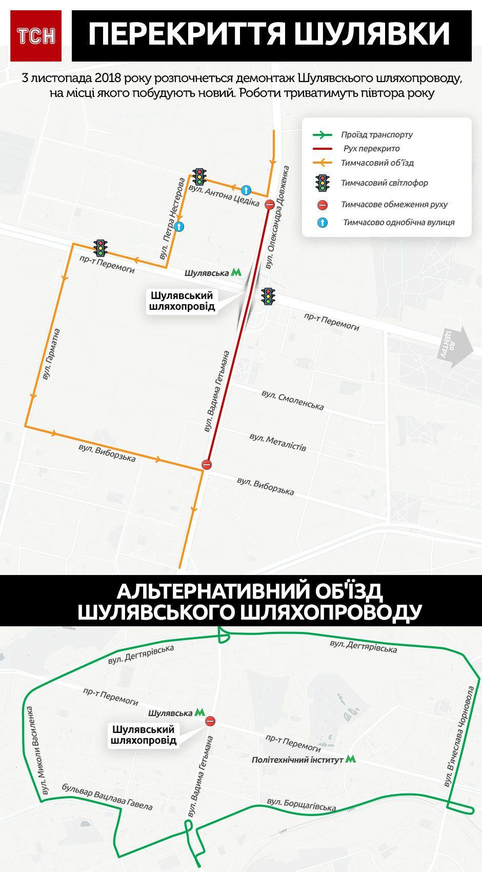демонтаж Шулявського шляхопроводу, Шулявка, інфографіка