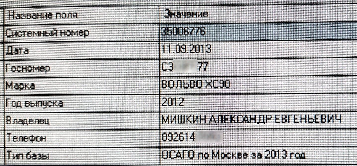 реєстрація автомобіля Мішкіна