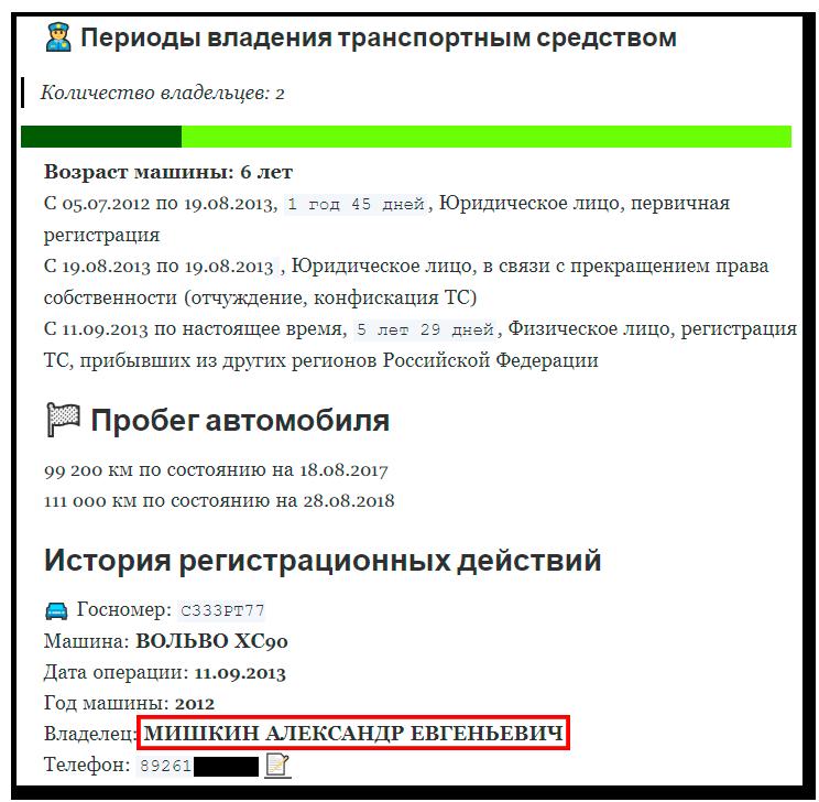 дані автомобіля Мішкіна