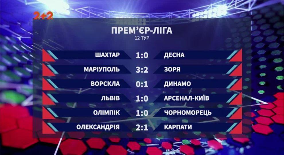 Результаты игр чемпионата россии по футболу последнего тура [PUNIQRANDLINE-(au-dating-names.txt) 66