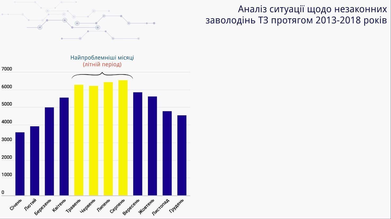 Викрадення машин в Україні_3