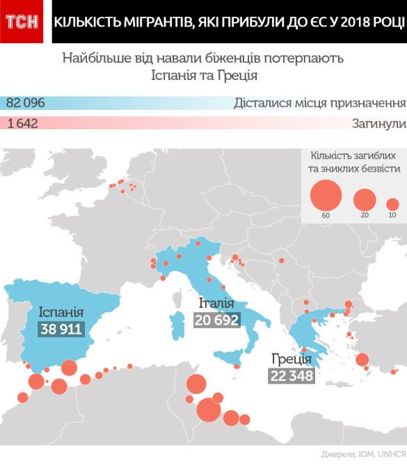 Кількість мігрантів, які прибули до ЄС у 2018 році