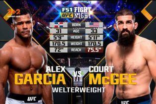 UFC. Алекс Гарсия – Курт МакГи. Видео боя