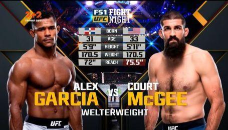 UFC. Алекс Гарсія – Курт МакГі. Відео бою