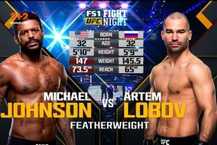 UFC. Майкл Джонсон – Артем Лобов. Видео боя