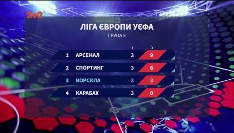 Ворскла вперше в історії перемогла в матчі Ліги Європи: ситуація в групі Е
