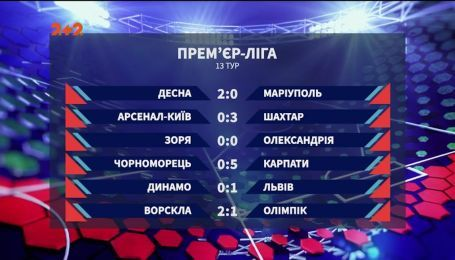 Чемпионат Украины: итоги 13 тура и анонс следующих матчей