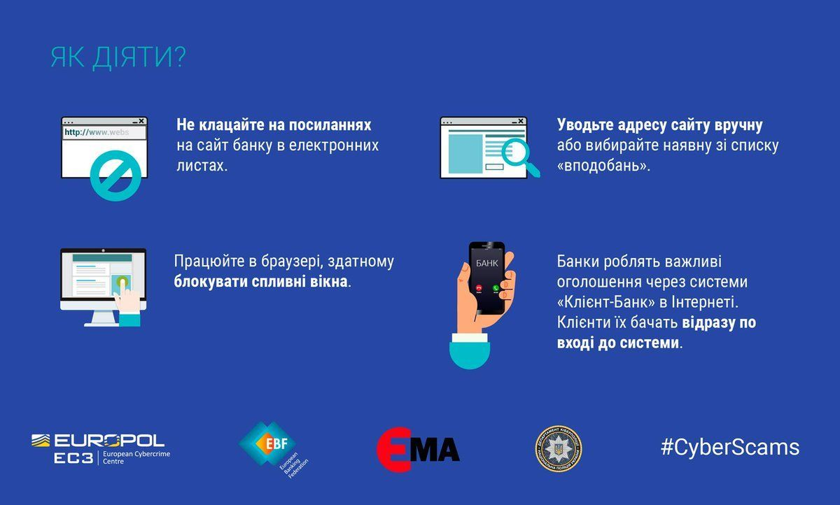 фальшиві сайти банків_2