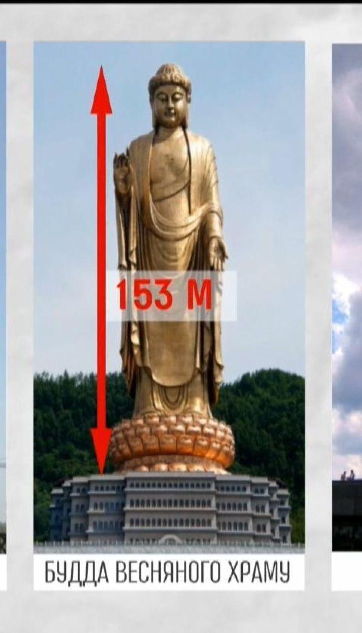 В Індійському штаті Гуджарат відкрили найвищу в світі статую