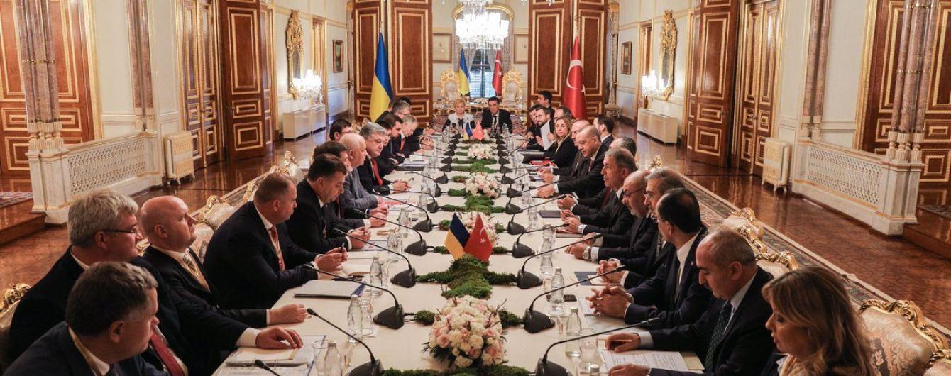 Туреччина не визнавала і ніколи не визнаватиме анексії Криму - Ердоган