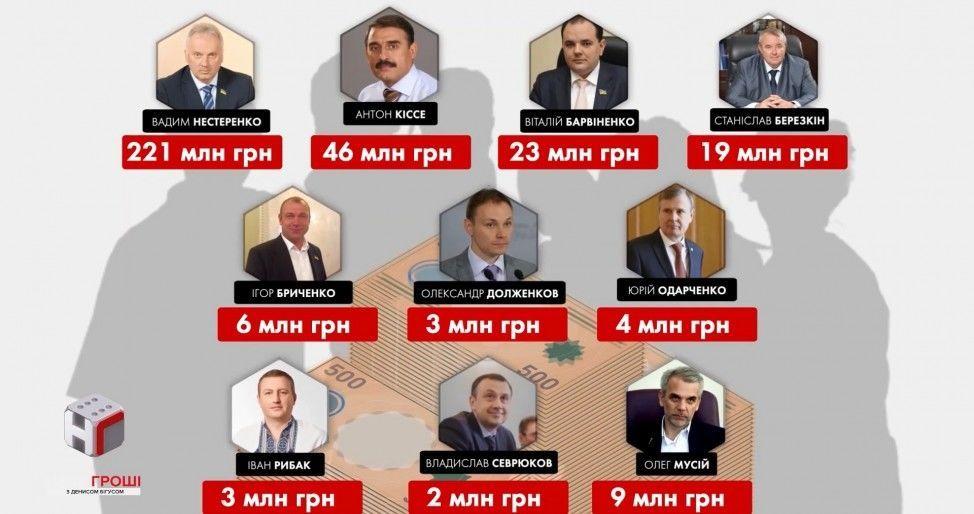 Держава оплачує квартири нардепам-мільйонерам_7