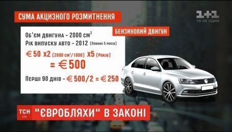 """""""Евробляхи"""" в законе: растаможить купленные за границей машины отныне будет дешевле"""