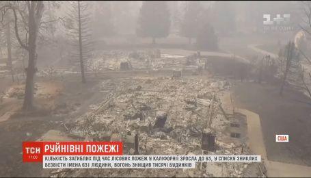 Рятувальники продовжують знаходити тіла загиблих під час лісових пожеж у Каліфорнії