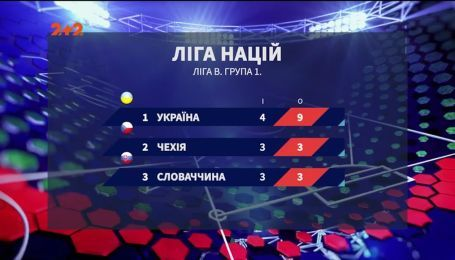 """Почему сборная Украины не смогла переиграть Словакию: мнения экспертов """"Профутбола"""""""
