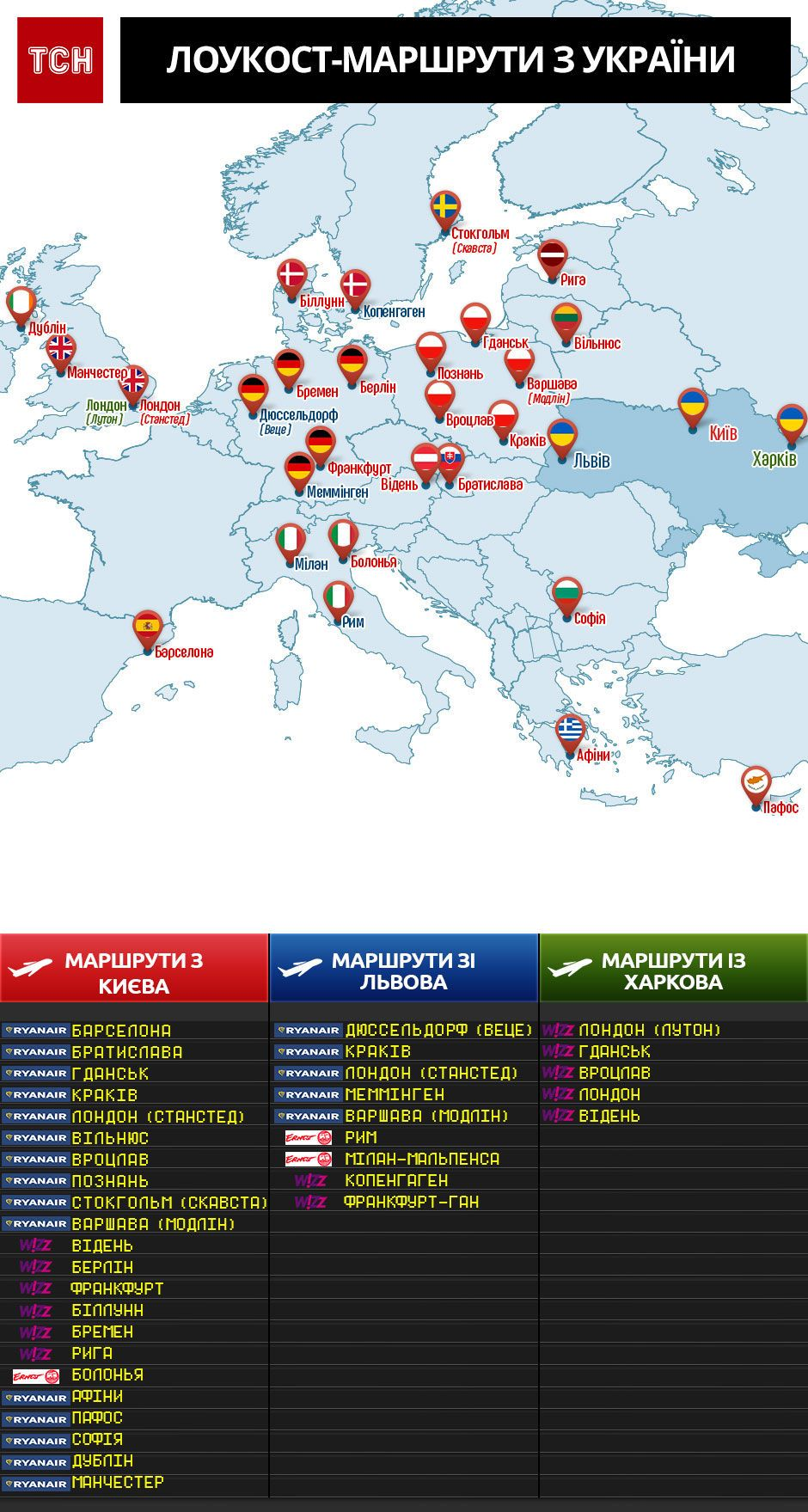 Лоукост-маршрути з України, інфографіка, 20 листопада
