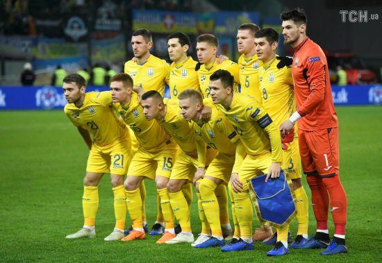 Стало відомо, в якому кошику перебуватиме збірна України під час жеребкування відбору на Євро-2020