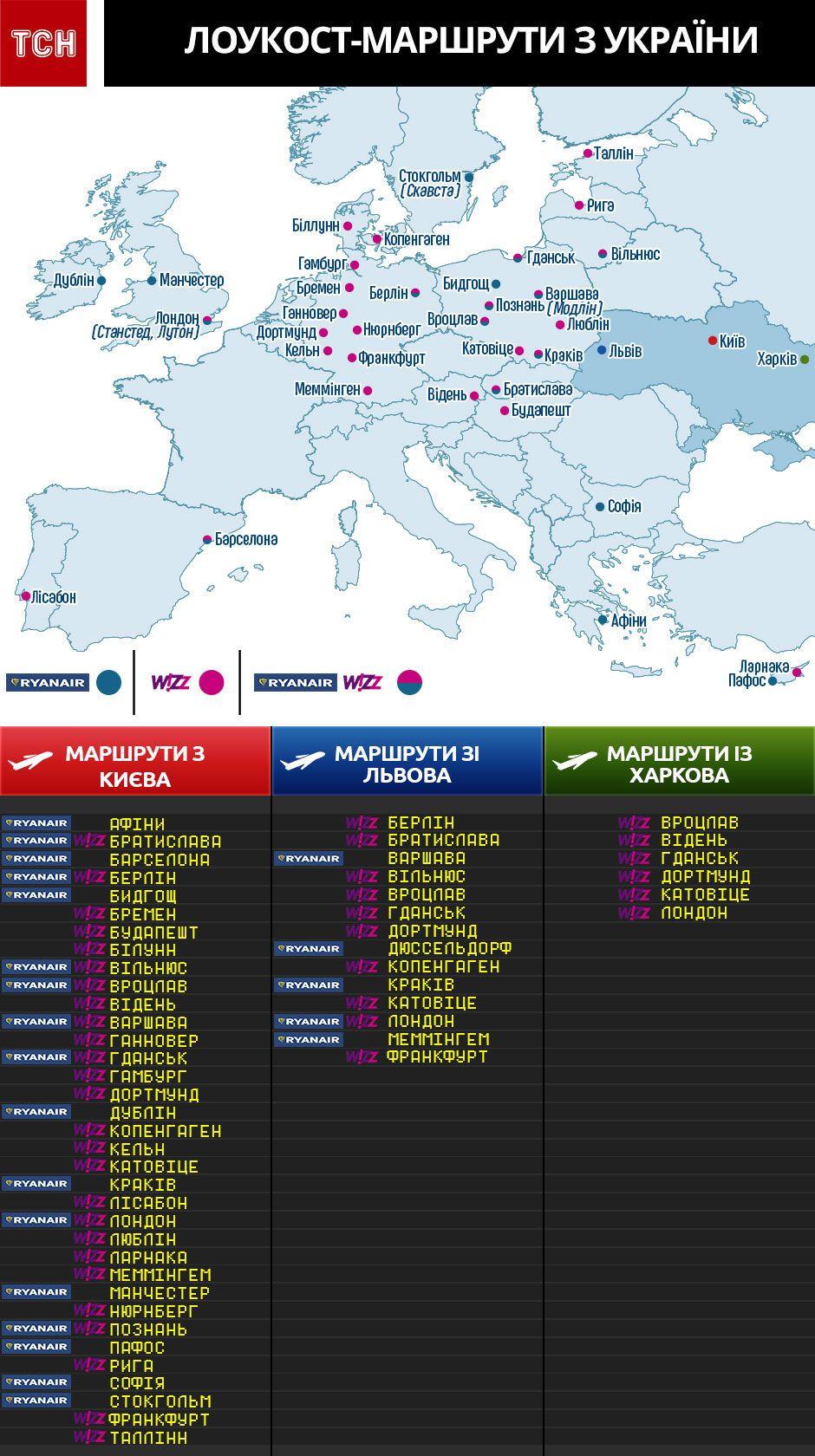 Ryanair. Wizz Air, Інфографіка