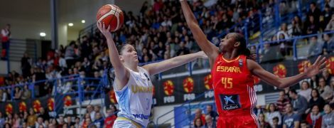 Сборная Украины по баскетболу вышла на Евробаскет-2019