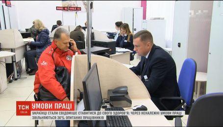 ТСН выяснила, почему украинцы стали больше увольняться с работы