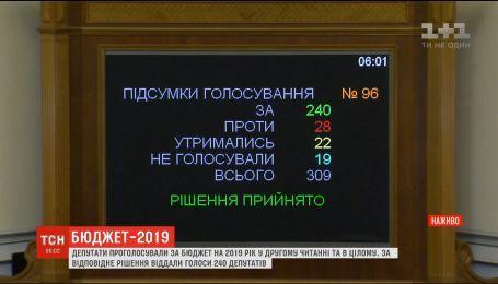 """240 голосів """"за"""": народні депутати ухвалили бюджет на 2019 рік"""
