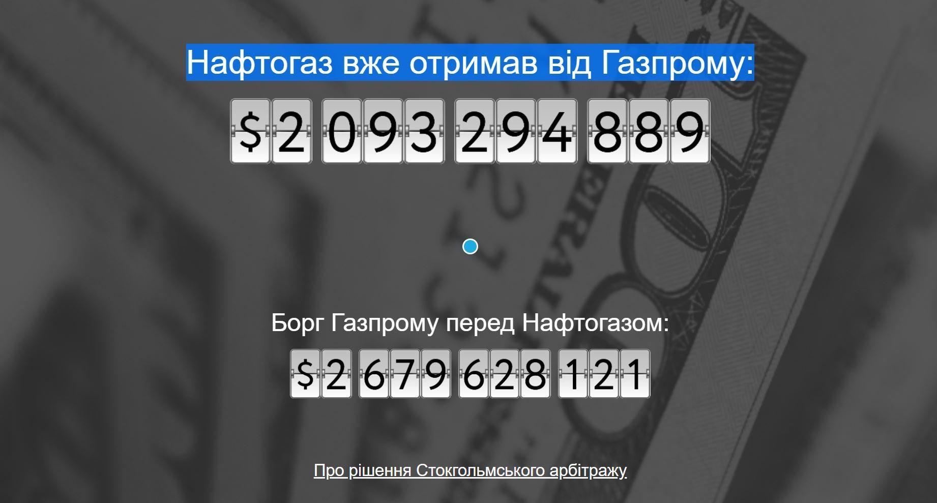 Лічильник боргів Газпрому