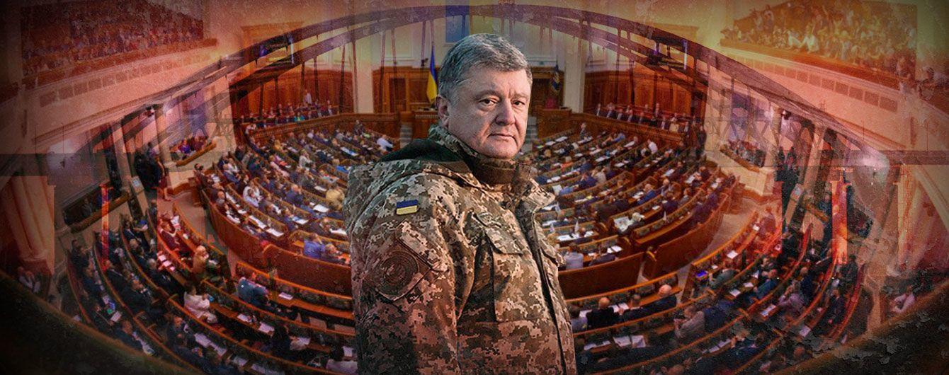 Военное положение: вызовы и возможности для Украины