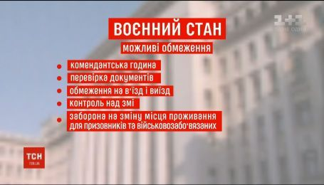 Что ждет украинцев в случае введения военного положения