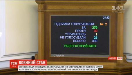 Верховна Рада затвердила указ президента про воєнний стан