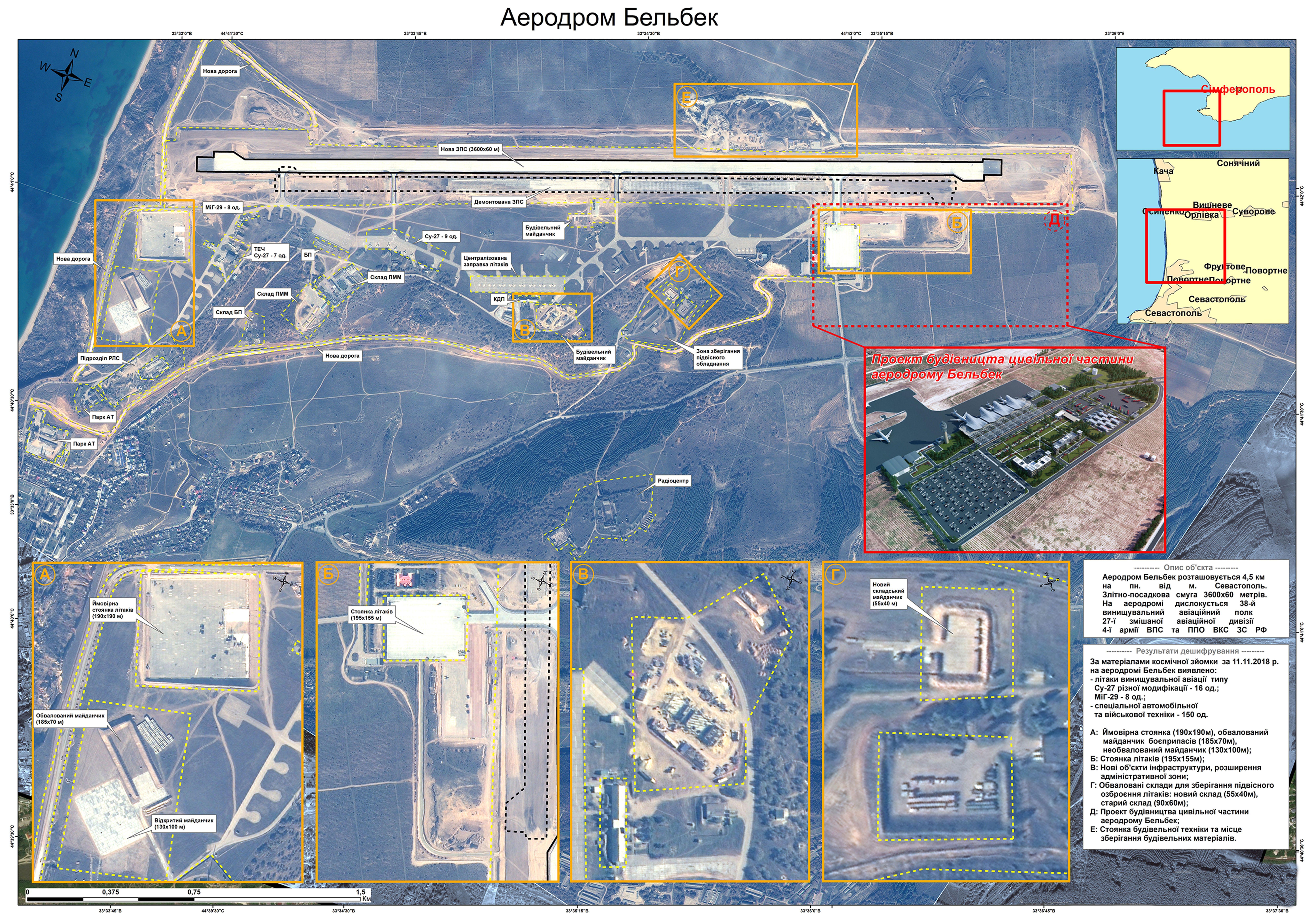 Російська авіація на аеродромі Бельбек листопад 2018