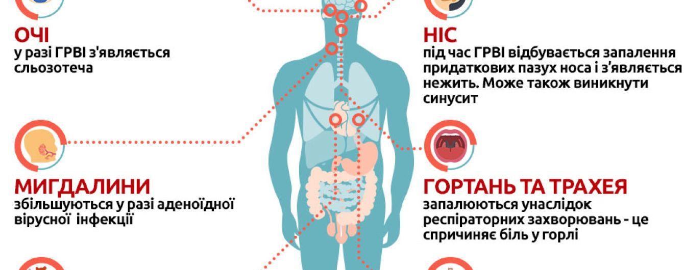 В Украине от гриппа умер мужчина