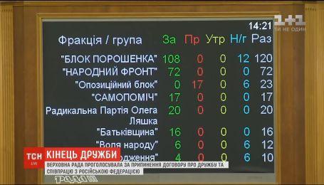 Конец дружбы: Верховная Рада поддержала прекращения договора о сотрудничестве с РФ