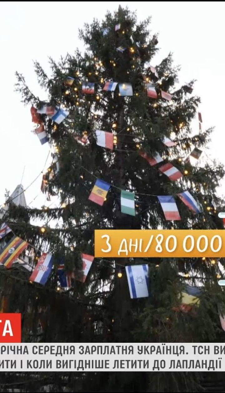 Дорогой Санта: сколько стоит съездить в Лапландию