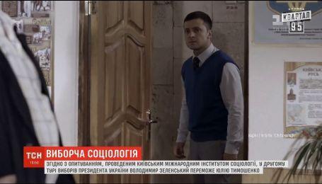 Зеленский и Тимошенко имеют больше всего шансов выйти во второй тур выборов - опрос