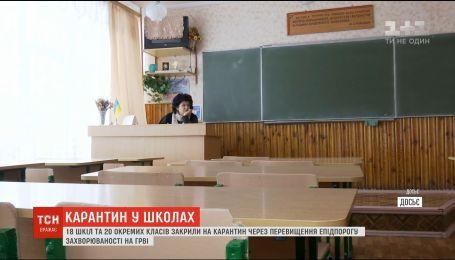Несколько школ в Сумской закрыли на карантин из-за гриппа