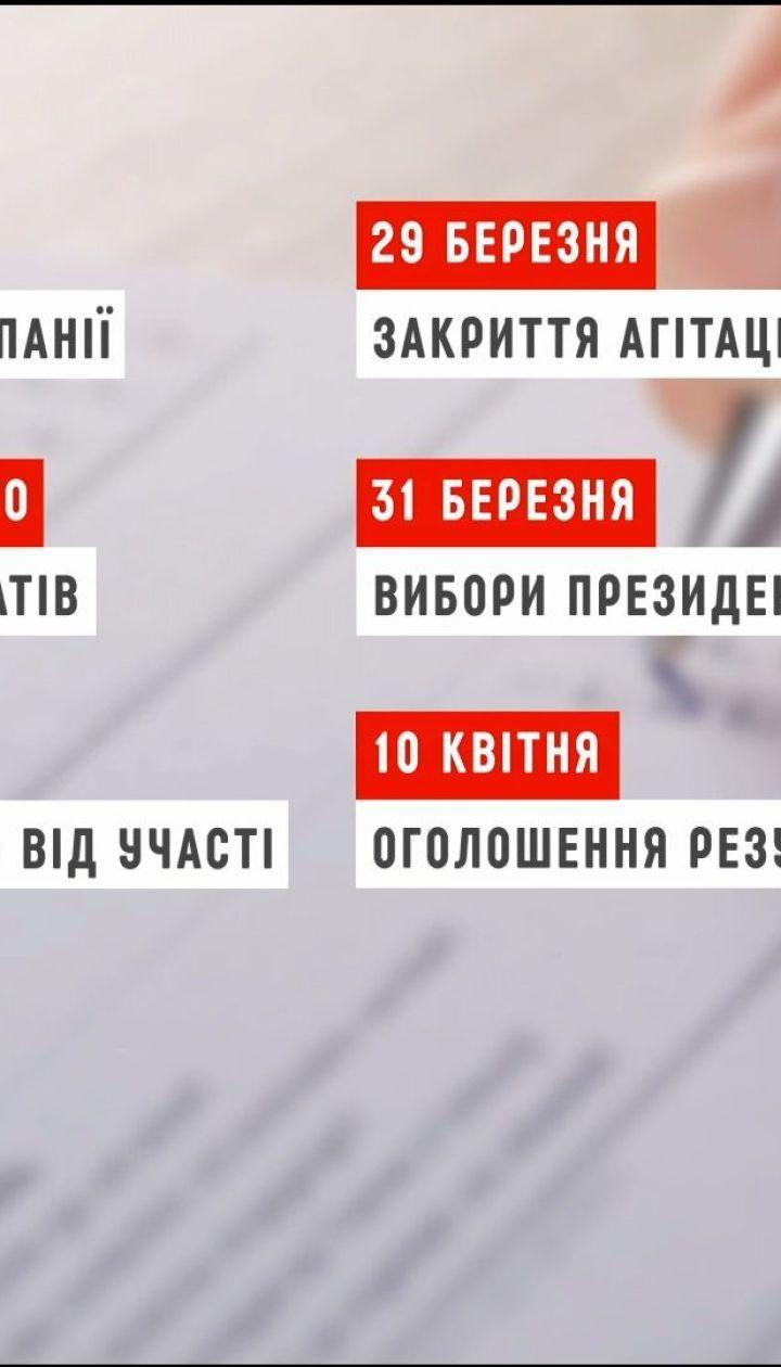 ЦВК оприлюднила календарний план президентських виборів