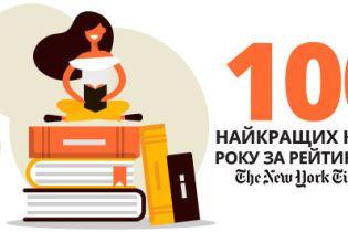 100 найкращих книжок року за рейтингом The New York Times