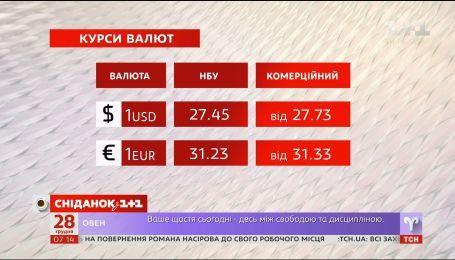 Самые дорогие продукты, налог для туристов и курс валют - экономические новости