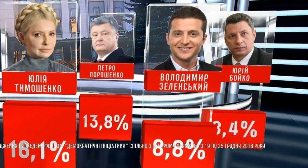 Правозащитник Стеценко решил прекратить участие в избирательной кампании и передать собранные средства волонтерам - Цензор.НЕТ 6877