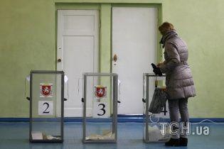 Абсолютное большинство крымчан называло Украину своей Родиной за четыре месяца до аннексии
