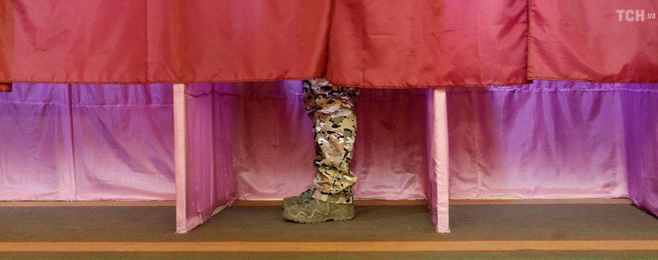 Украина готовит пакет разноплановых санкций против причастных к выборам в ОРДЛО и украинских предприятий