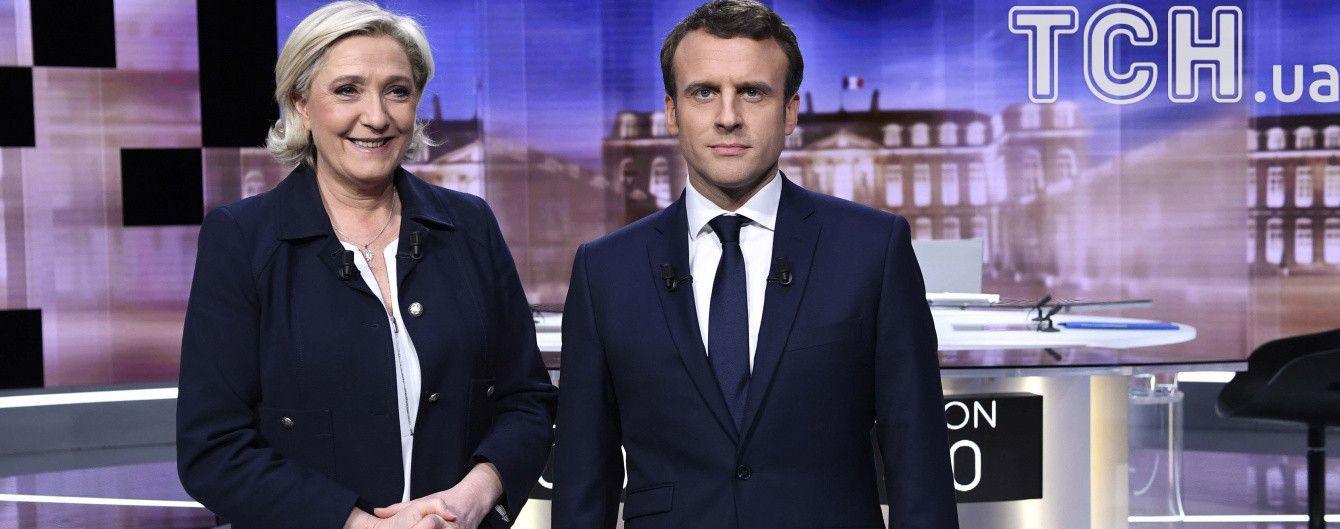 Макрон виграв ключові теледебати у Ле Пен – опитування