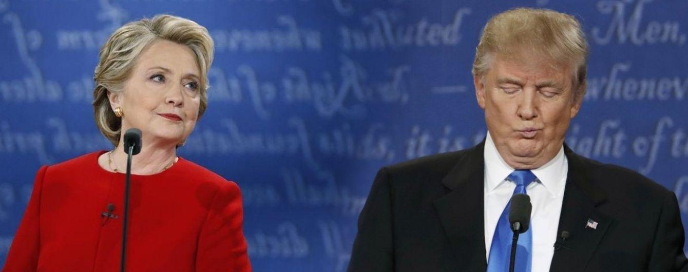Порівняння Клінтон з Гітлером та добрі очі Трампа. Канал ABC з'ясував, кого обирають росіяни