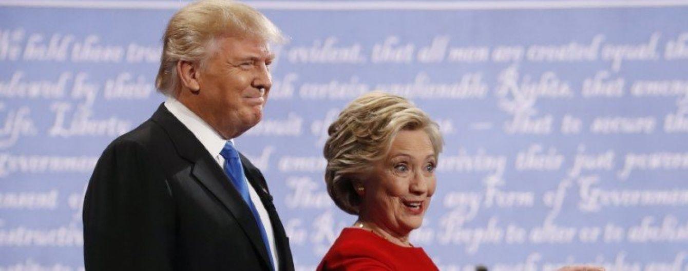 Клінтон випереджає Трампа на 5% напередодні других дебатів - опитування
