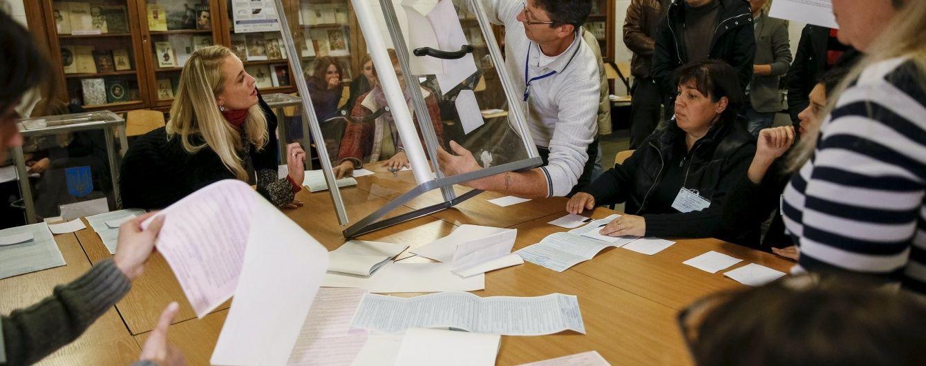 ЦВК призначила дату виборів в Дніпропетровську та Чернігові