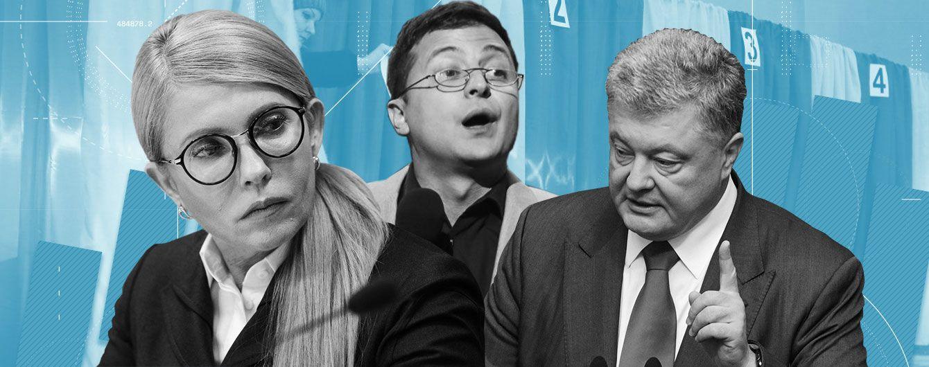 Зеленский сократил отставание от Тимошенко - соцопрос