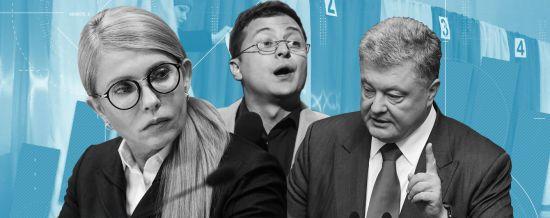 Порошенко обійшов Тимошенко, рейтинг Зеленського перевалив за 30% - опитування КМІС