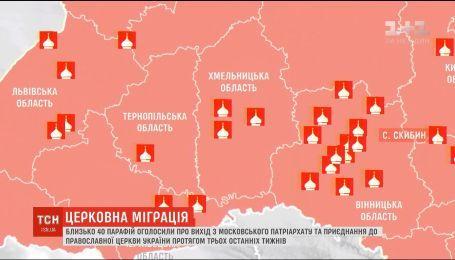 Церковна міграція: близько 40 парафій оголосили про вихід з Московського патріархату та приєднання до ПЦУ