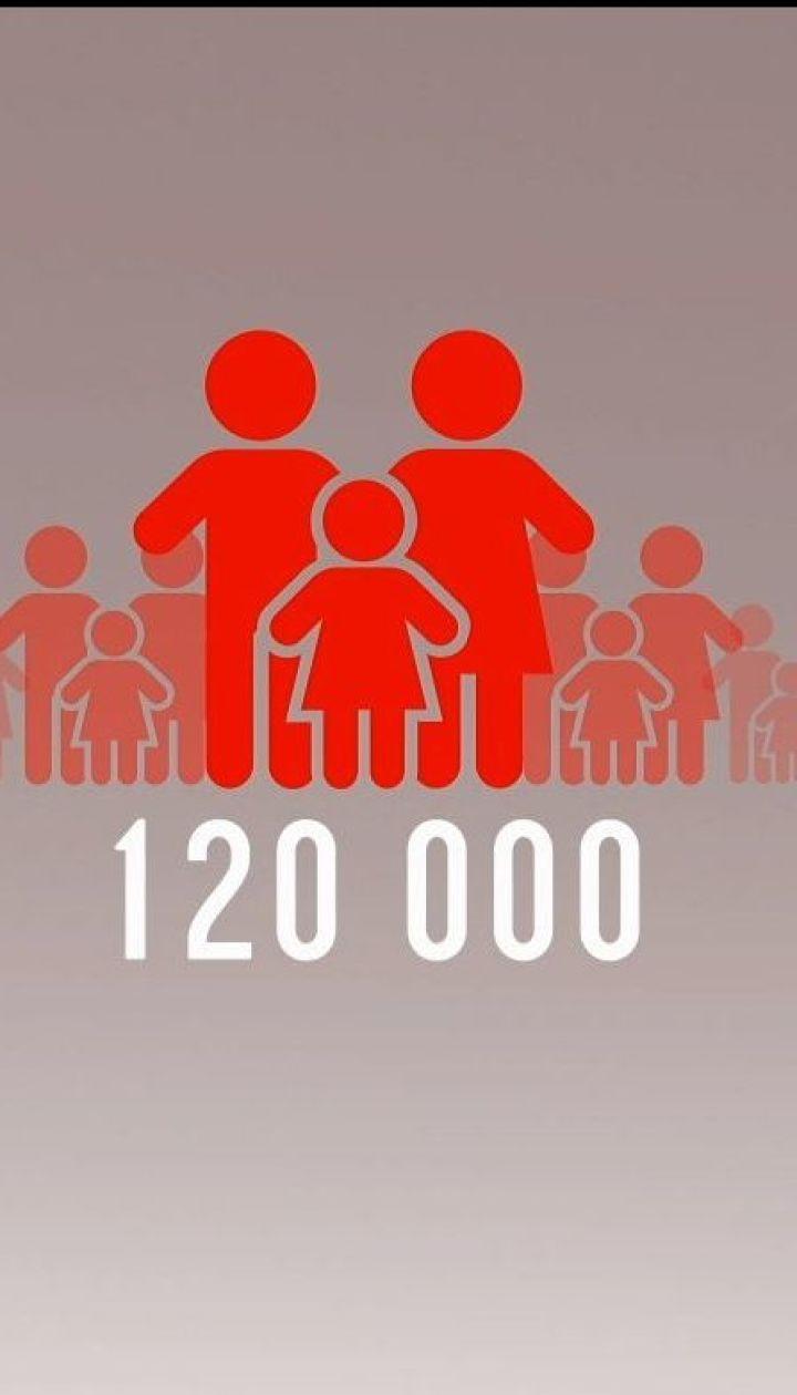 Сто двадцять тисяч родин стали жертвами будівельних афер в Україні