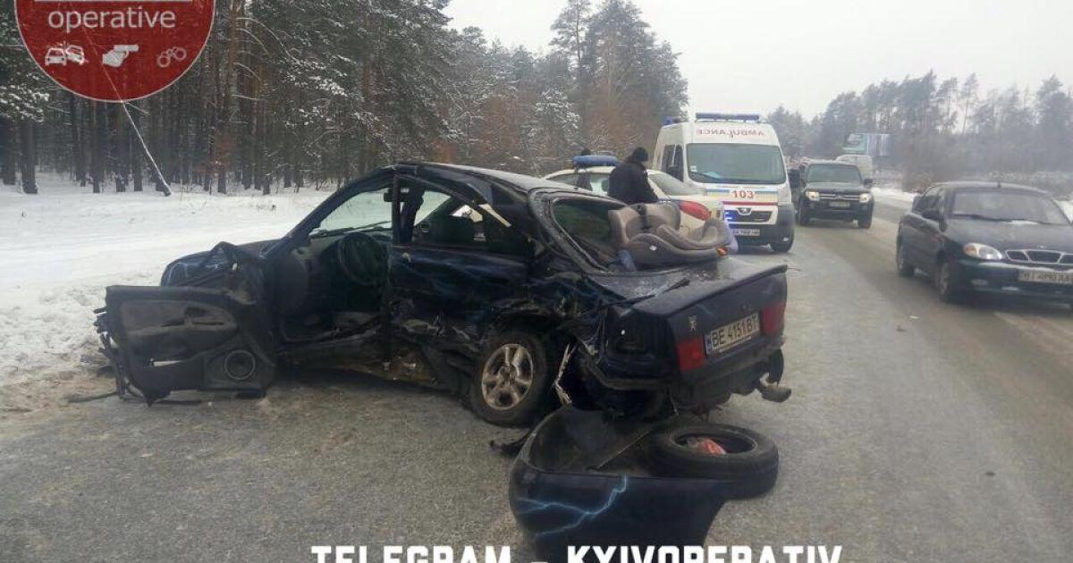 @ Киев Оперативный